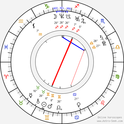 Megalyn Echikunwoke birth chart, biography, wikipedia 2019, 2020