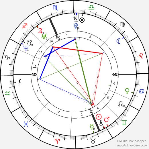 Михаэлла Макманус Michaela McManus день рождения гороскоп, Michaela McManus Натальная карта онлайн