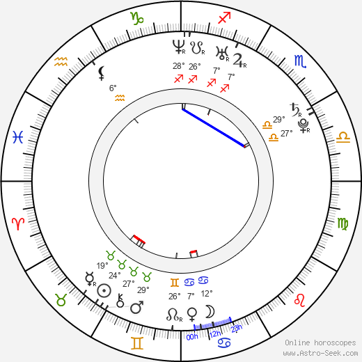 Nancy Ajram tema natale, biography, Biografia da Wikipedia 2020, 2021
