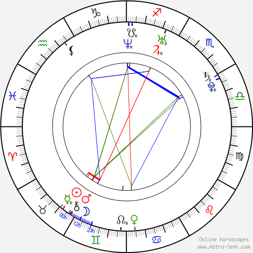 Raquel Bell tema natale, oroscopo, Raquel Bell oroscopi gratuiti, astrologia
