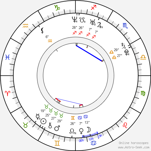 Tien You Chui birth chart, biography, wikipedia 2019, 2020