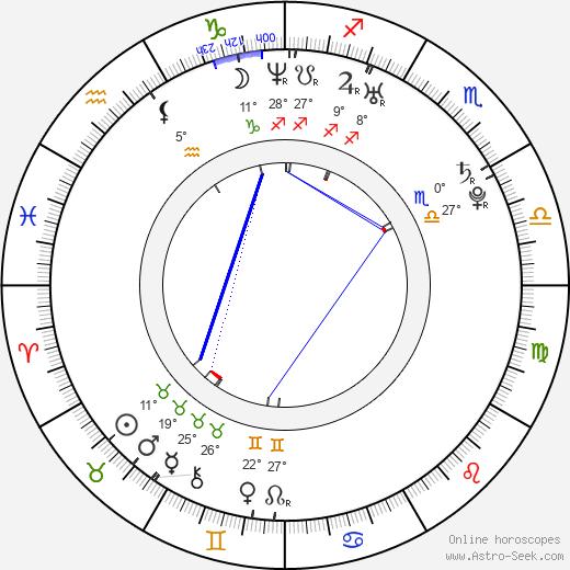 Tina Maze birth chart, biography, wikipedia 2018, 2019