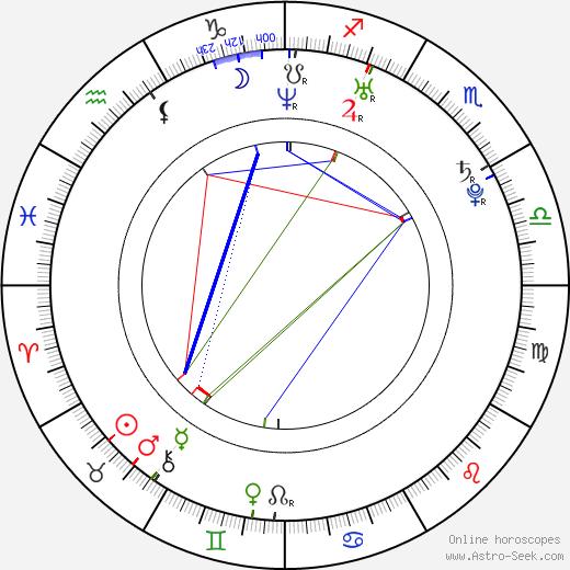 Tina Maze astro natal birth chart, Tina Maze horoscope, astrology
