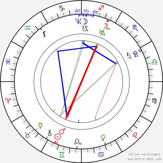 Toby Hemingway tema natale, oroscopo, Toby Hemingway oroscopi gratuiti, astrologia