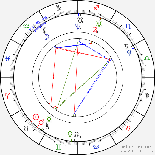 Триша Кришнан Trisha Krishnan день рождения гороскоп, Trisha Krishnan Натальная карта онлайн