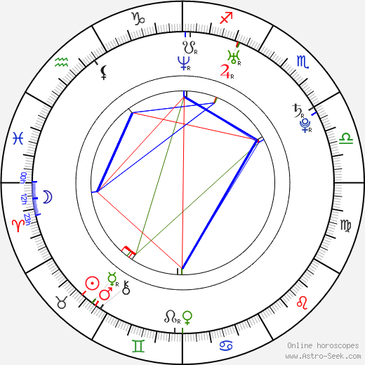 Vendula Bednářová birth chart, Vendula Bednářová astro natal horoscope, astrology