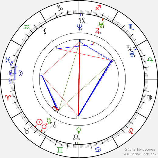 Vicky McClure astro natal birth chart, Vicky McClure horoscope, astrology