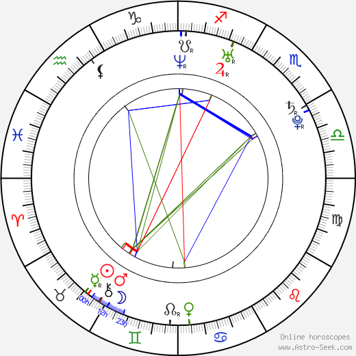 Yaya Touré tema natale, oroscopo, Yaya Touré oroscopi gratuiti, astrologia