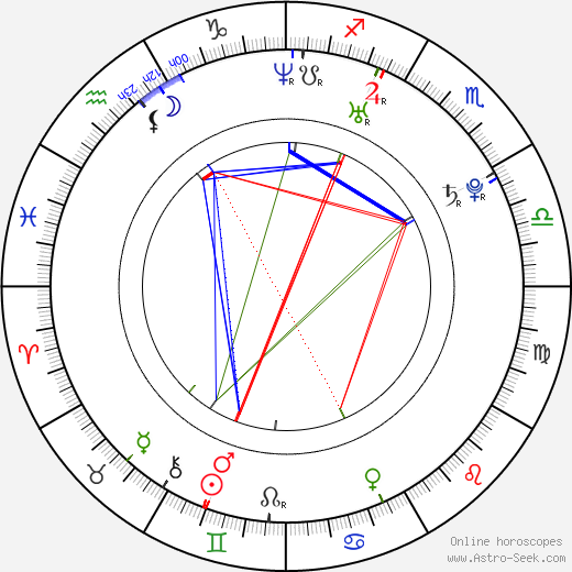 Zana Marjanovic astro natal birth chart, Zana Marjanovic horoscope, astrology