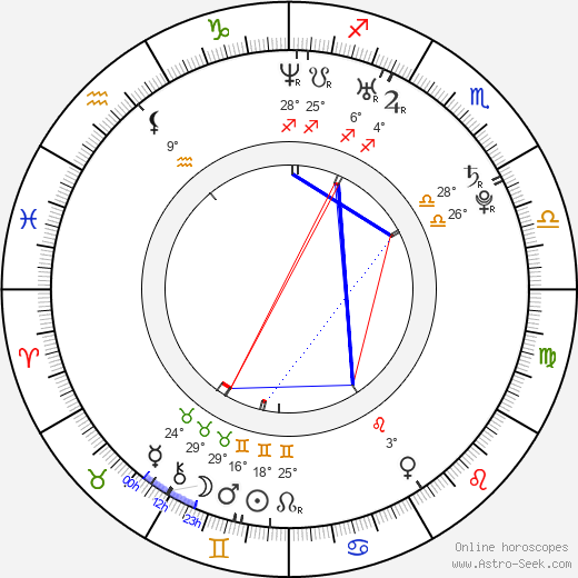 Alektra Blue birth chart, biography, wikipedia 2019, 2020
