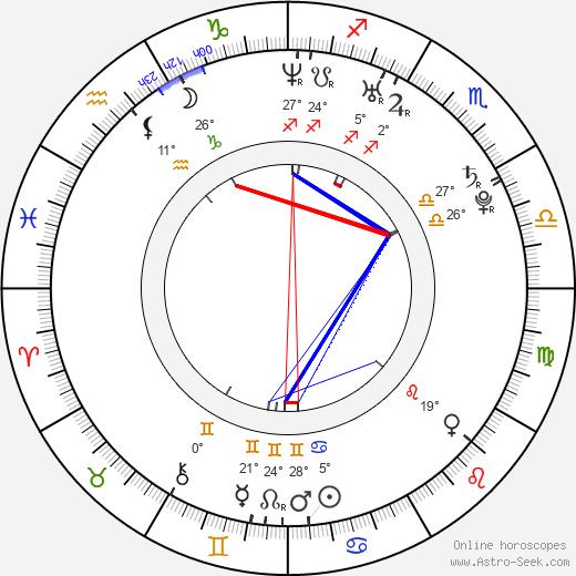 Alsou Ralifovna Abramova birth chart, biography, wikipedia 2018, 2019