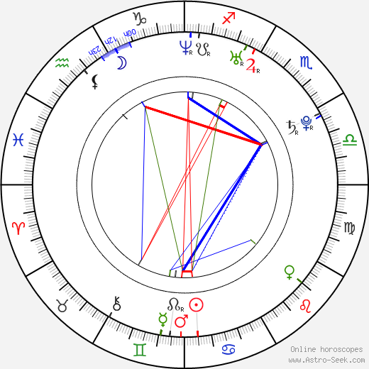 Alsou Ralifovna Abramova astro natal birth chart, Alsou Ralifovna Abramova horoscope, astrology