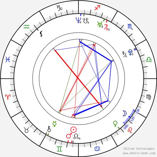Aurélie Vaneck astro natal birth chart, Aurélie Vaneck horoscope, astrology