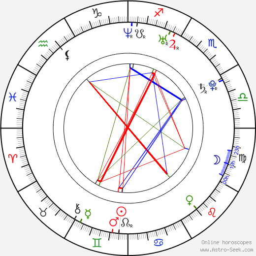 Brooke Bickford astro natal birth chart, Brooke Bickford horoscope, astrology