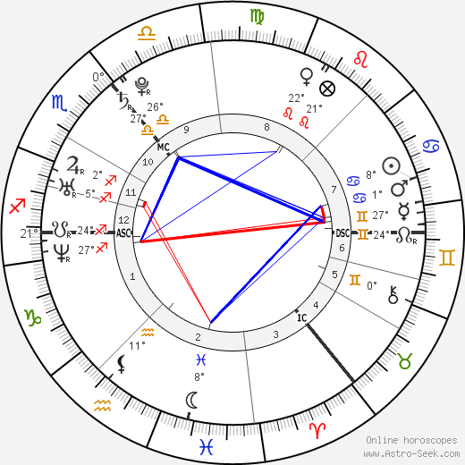 Cheryl Cole birth chart, biography, wikipedia 2019, 2020