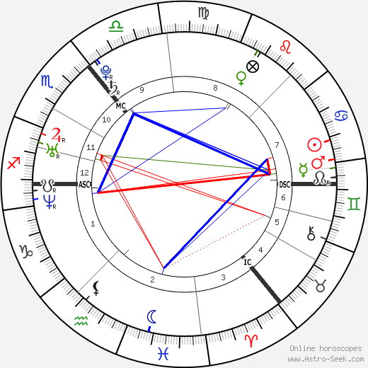 Cheryl Cole astro natal birth chart, Cheryl Cole horoscope, astrology