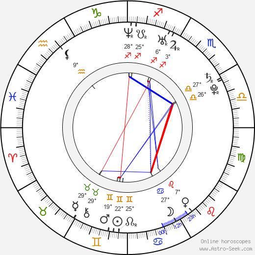 David May birth chart, biography, wikipedia 2018, 2019