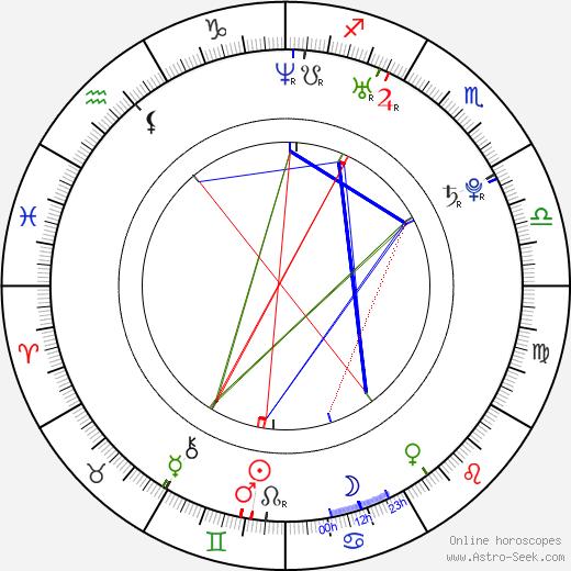 Deep Ng tema natale, oroscopo, Deep Ng oroscopi gratuiti, astrologia