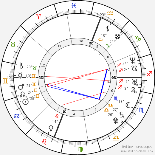 Edward Snowden birth chart, biography, wikipedia 2018, 2019