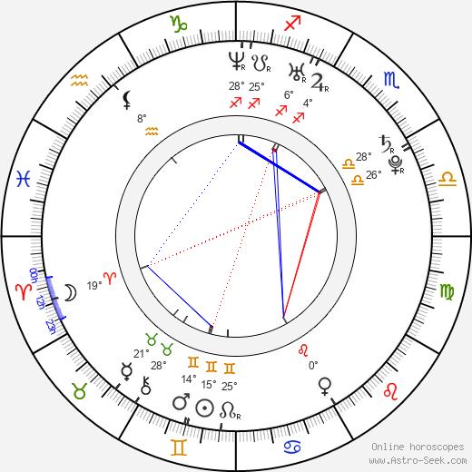 Gianna Michaels birth chart, biography, wikipedia 2019, 2020