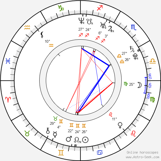Jamal Mixon birth chart, biography, wikipedia 2019, 2020