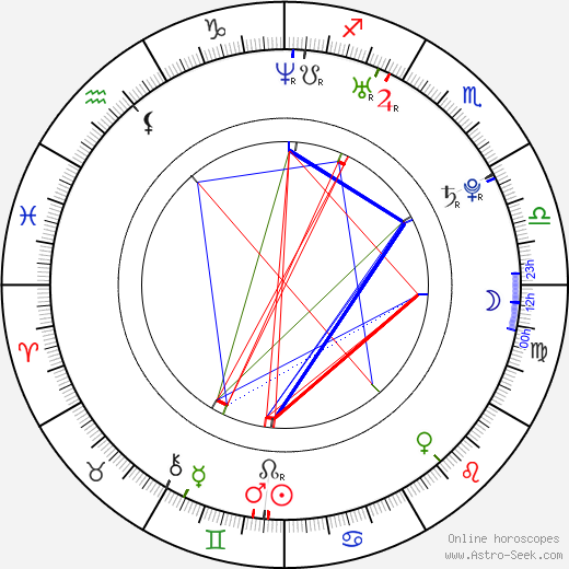 Jamal Mixon astro natal birth chart, Jamal Mixon horoscope, astrology