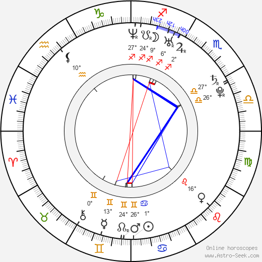 Jan Brabec birth chart, biography, wikipedia 2019, 2020