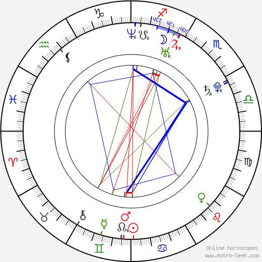Jan Brabec birth chart, Jan Brabec astro natal horoscope, astrology