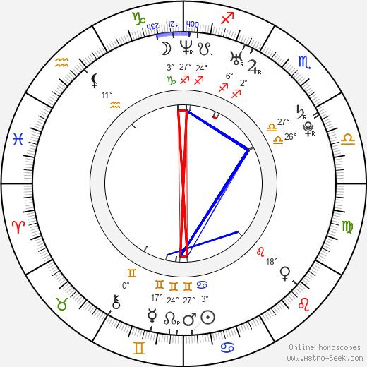 Jeff Dylan Graham birth chart, biography, wikipedia 2020, 2021