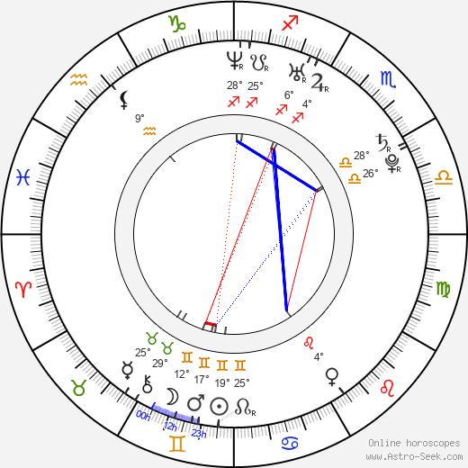 Leelee Sobieski birth chart, biography, wikipedia 2019, 2020