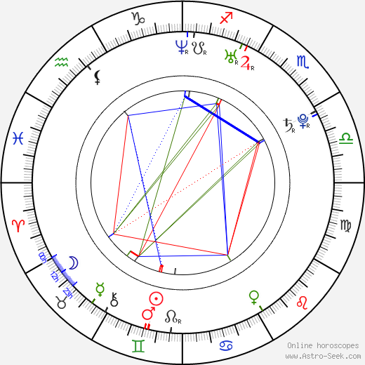 Mamoru Miyano astro natal birth chart, Mamoru Miyano horoscope, astrology
