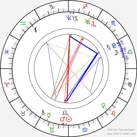 Марк Селби Mark Selby день рождения гороскоп, Mark Selby Натальная карта онлайн