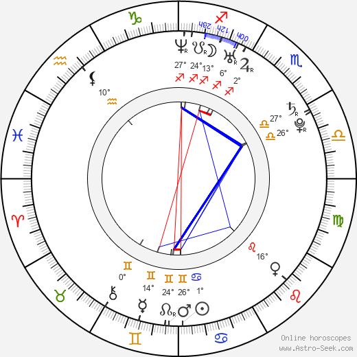 Miles Fisher birth chart, biography, wikipedia 2019, 2020