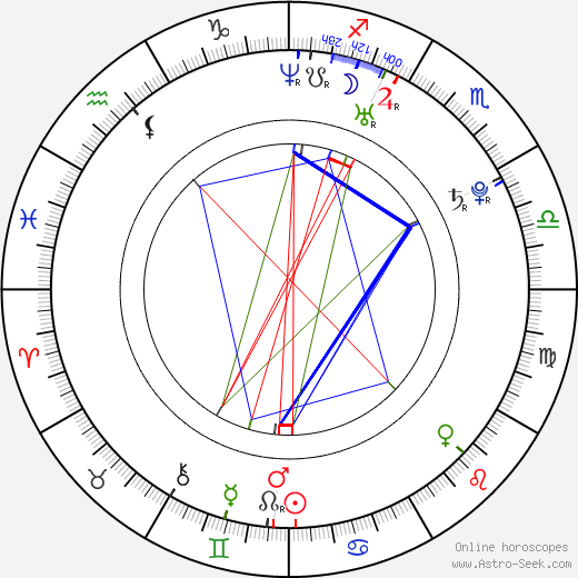 Miles Fisher astro natal birth chart, Miles Fisher horoscope, astrology