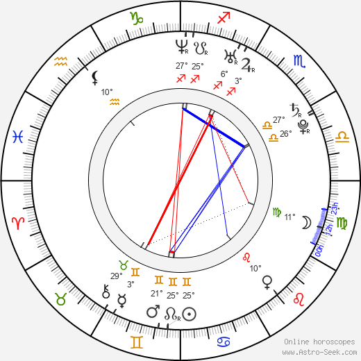 Olivia Hack birth chart, biography, wikipedia 2020, 2021