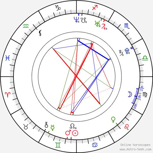 Olivia Hack birth chart, Olivia Hack astro natal horoscope, astrology