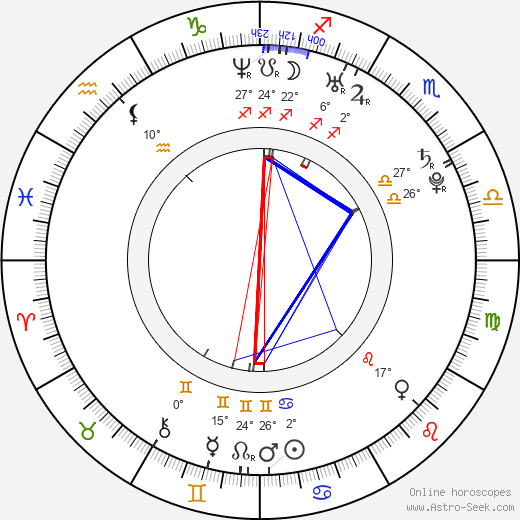 Oz Zehavi birth chart, biography, wikipedia 2019, 2020
