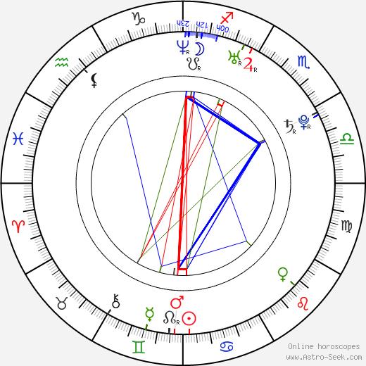 Oz Zehavi birth chart, Oz Zehavi astro natal horoscope, astrology