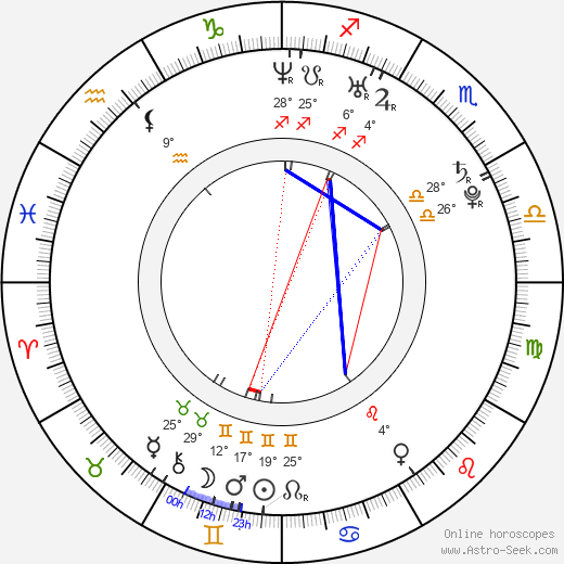 Shanna Collins birth chart, biography, wikipedia 2019, 2020
