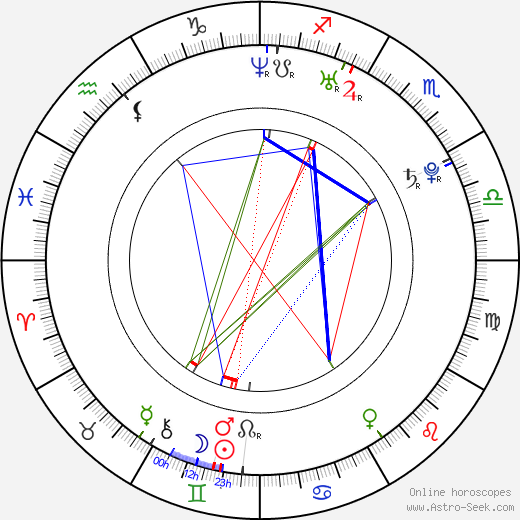 Shanna Collins astro natal birth chart, Shanna Collins horoscope, astrology