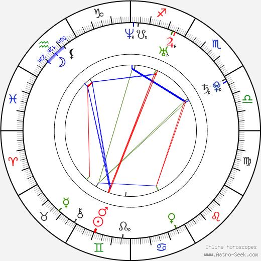 Sylvia Hoeks astro natal birth chart, Sylvia Hoeks horoscope, astrology
