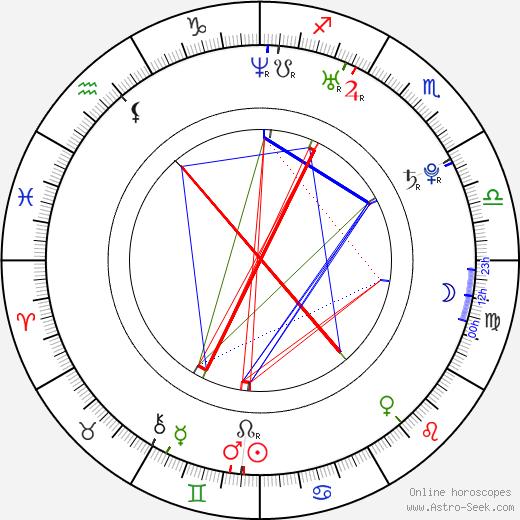 Tiffany Freisberg день рождения гороскоп, Tiffany Freisberg Натальная карта онлайн