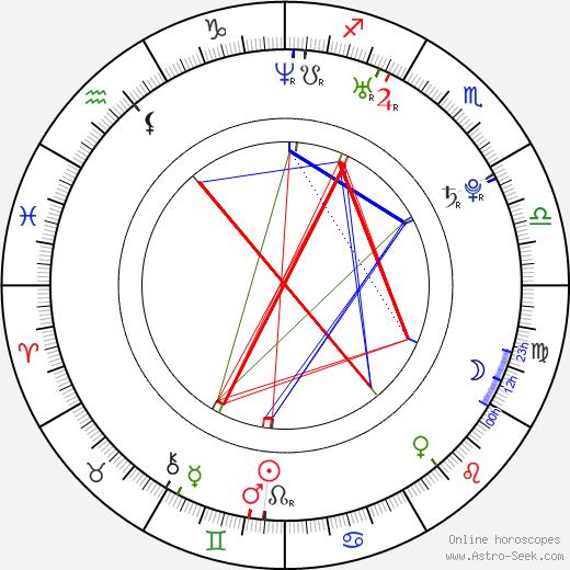 Tomáš Mann tema natale, oroscopo, Tomáš Mann oroscopi gratuiti, astrologia