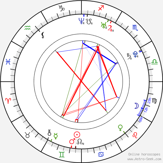 Verónica Echegui astro natal birth chart, Verónica Echegui horoscope, astrology