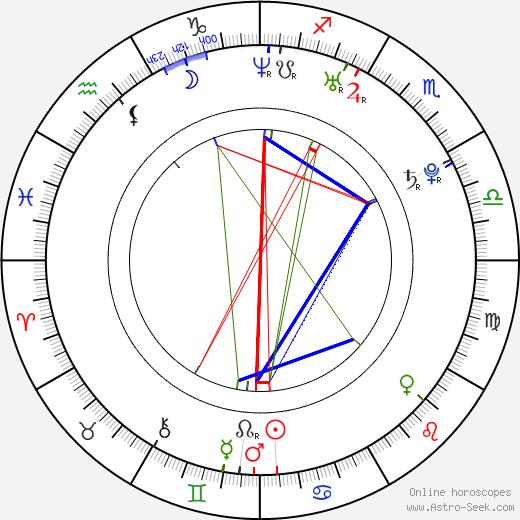 Vili Fualaau tema natale, oroscopo, Vili Fualaau oroscopi gratuiti, astrologia