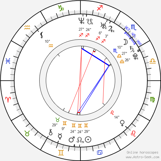 Yûya Ishii birth chart, biography, wikipedia 2018, 2019