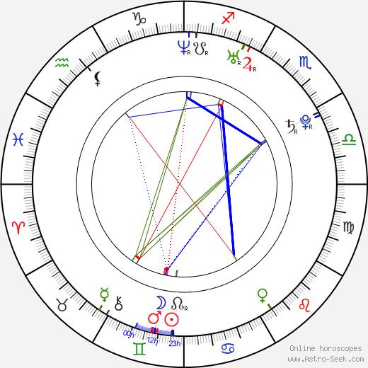 Yozoh tema natale, oroscopo, Yozoh oroscopi gratuiti, astrologia