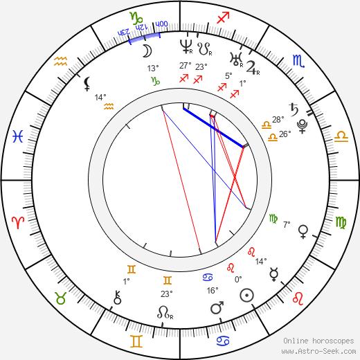 Bec Hewitt birth chart, biography, wikipedia 2019, 2020