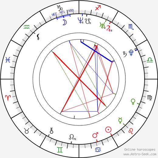Bec Hewitt astro natal birth chart, Bec Hewitt horoscope, astrology