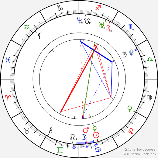 Ben Ziff astro natal birth chart, Ben Ziff horoscope, astrology